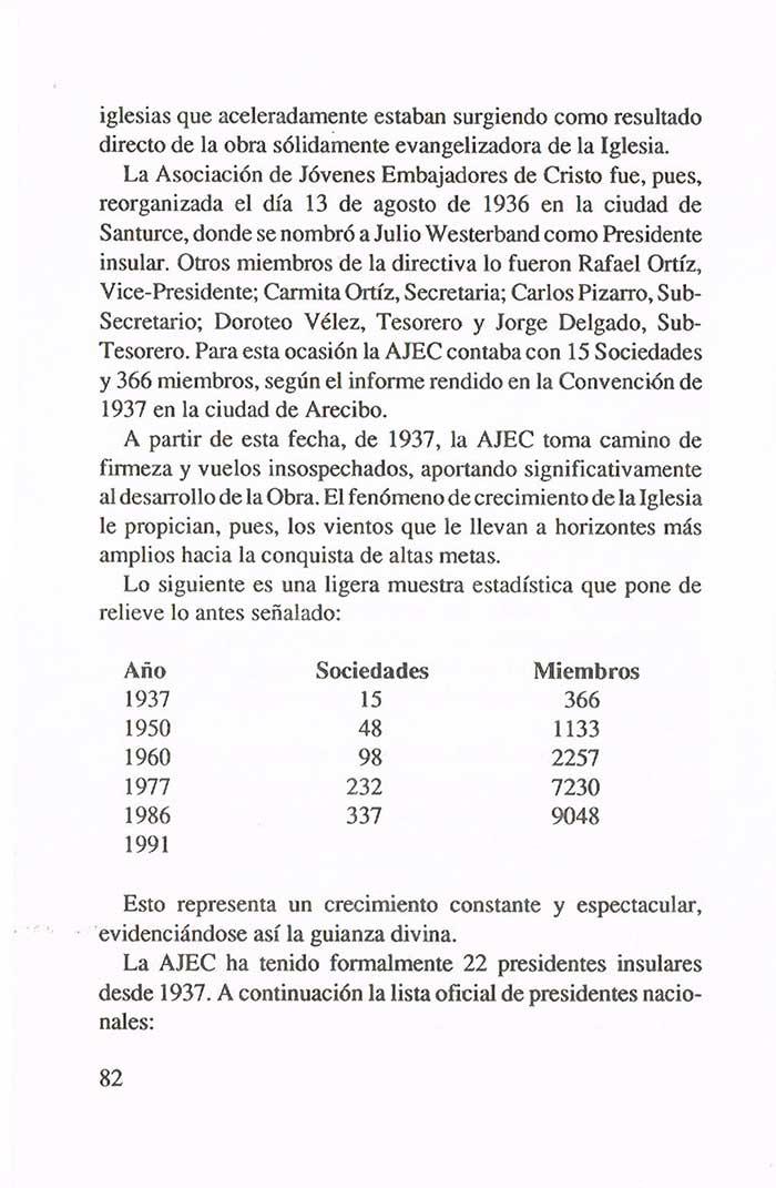 ASOC-JOVEVENES-DECADA-30-PAGE-(82)
