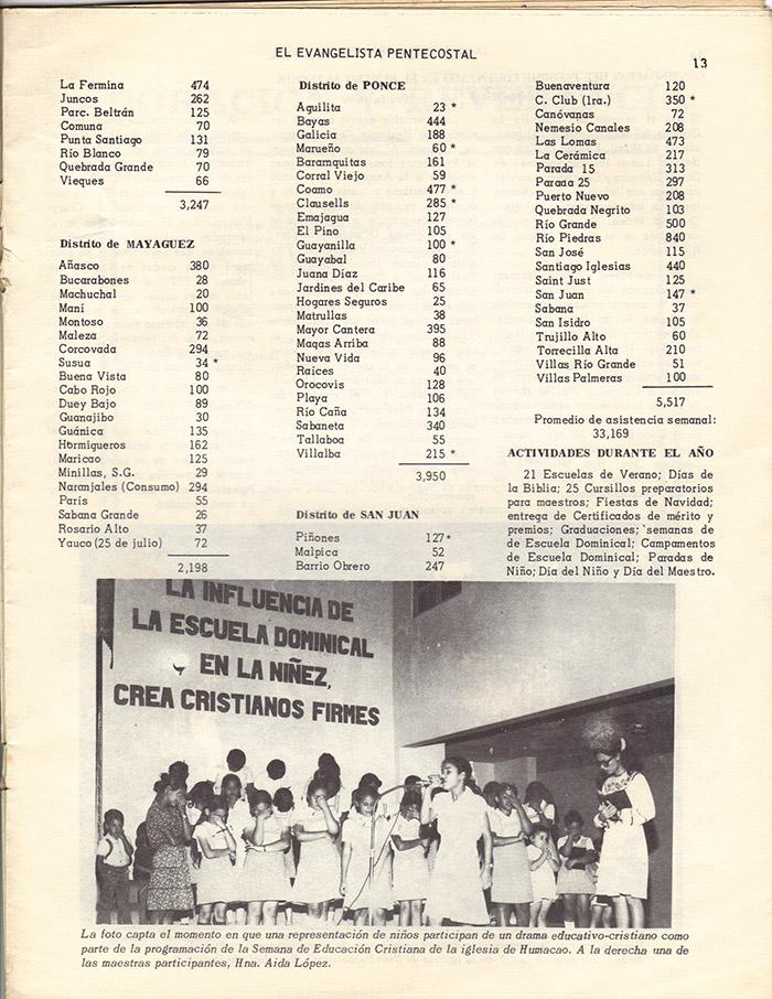 El Evangelista Pentecostal (Mayo 1978)-#4 Página 13